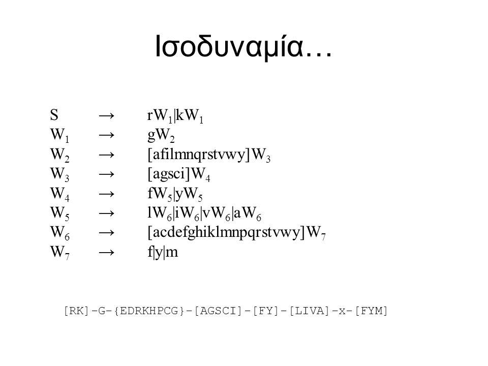 Ισοδυναμία… S → rW1|kW1 W1 → gW2 W2 → [afilmnqrstvwy]W3 W3 → [agsci]W4